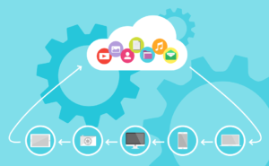 Ways in which Cloud Computing has transformed life permanently